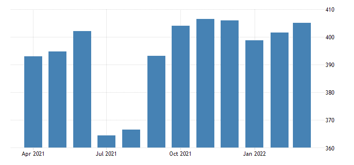 united states all employees local government in new jersey fed data