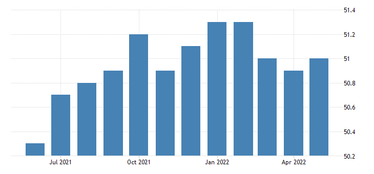 united states all employees manufacturing durable goods in new hampshire thous of persons sa fed data