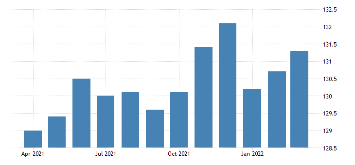 united states all employees manufacturing non durable goods in new jersey thous of persons fed data