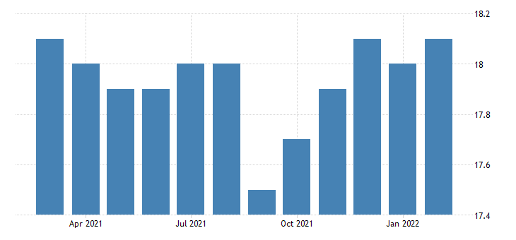 united states all employees manufacturing non durable goods in new orleans metairie la msa fed data