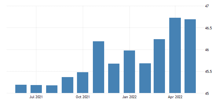 united states all employees non durable goods chemical manufacturing in new jersey thous of persons sa fed data