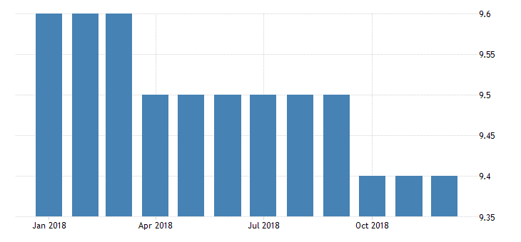 united states all employees non durable goods paper manufacturing in new jersey fed data