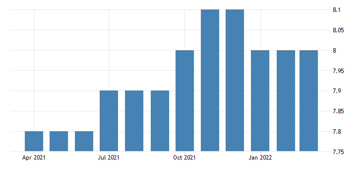united states all employees non durable goods printing and related support activities in massachusetts fed data
