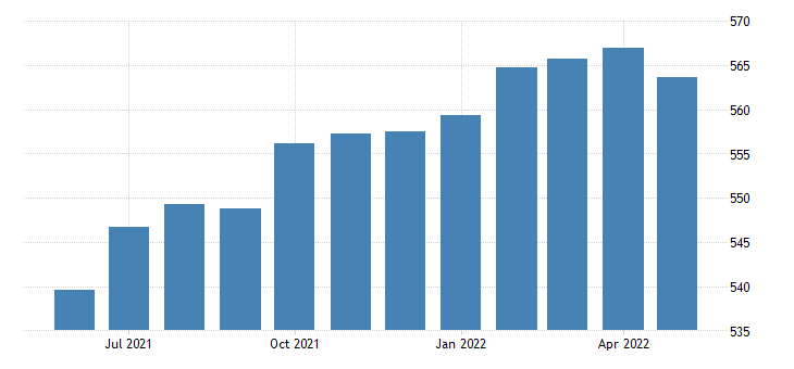 united states all employees private service providing in new mexico fed data
