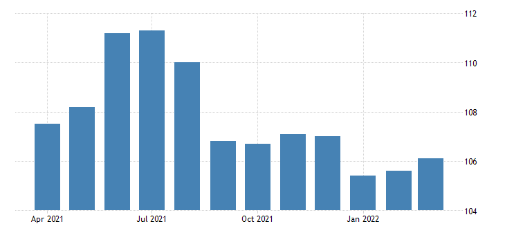 united states all employees retail trade food and beverage stores in new jersey fed data