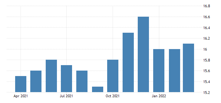 united states all employees retail trade furniture and home furnishings stores in new jersey fed data