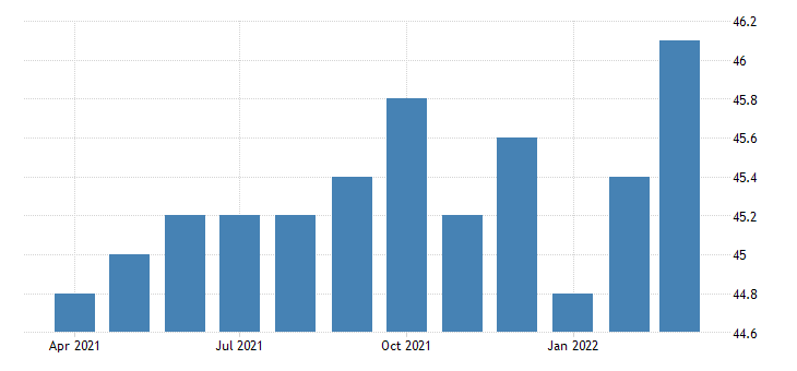 united states all employees retail trade motor vehicle and parts dealers in new jersey fed data
