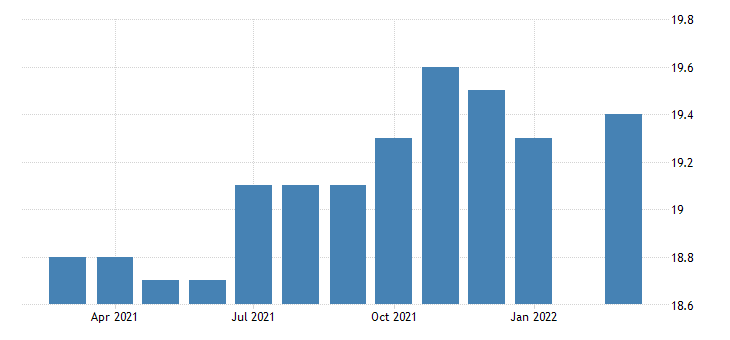 united states all employees truck transportation in oregon fed data