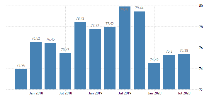 united states assets at banks whose alll exceeds their nonperforming loans banks with total assets from $300m to $1b middle atlantic census division ratio q na fed data