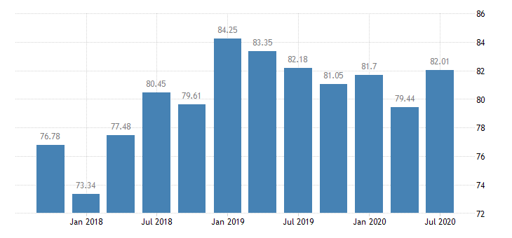 united states assets at banks whose alll exceeds their nonperforming loans banks with total assets from $300m to $1b mountain census division ratio q na fed data