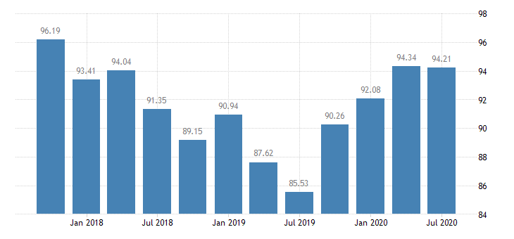 united states assets at banks whose alll exceeds their nonperforming loans banks with total assets from $300m to $1b pacific census division ratio q na fed data