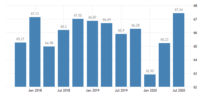united states assets at banks whose alll exceeds their nonperforming loans banks with total assets up to $300m east south central census division ratio q na fed data