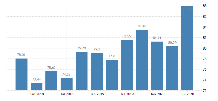 united states assets at banks whose alll exceeds their nonperforming loans banks with total assets up to $300m mountain census division ratio q na fed data
