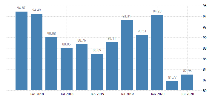 united states assets at banks whose alll exceeds their nonperforming loans banks with total assets up to $300m pacific census division ratio q na fed data