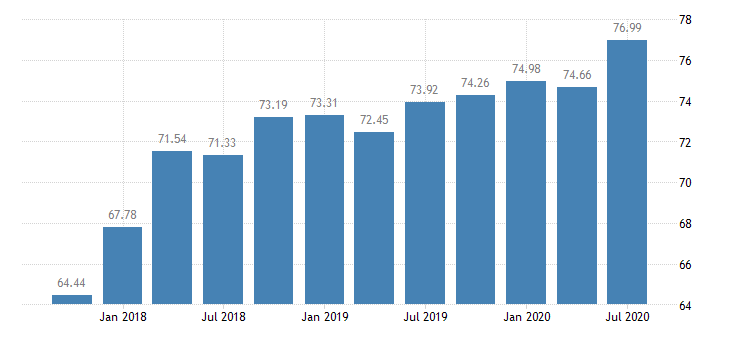 united states assets at banks whose alll exceeds their nonperforming loans banks with total assets up to $300m south atlantic census division ratio q na fed data