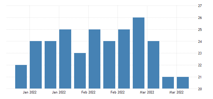 united states assets coin in frb  new york district fed data