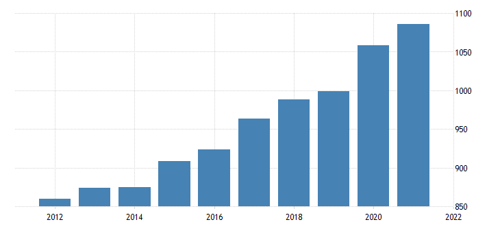 united states average weekly earnings of all employees private service providing in new jersey dollar per week fed data