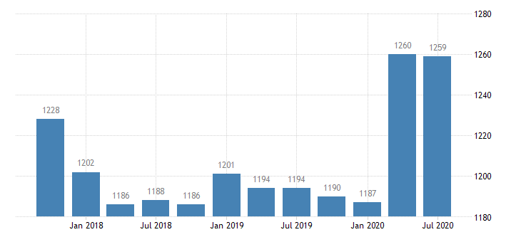 united states banks with total assets from $300m to $1b number q na fed data