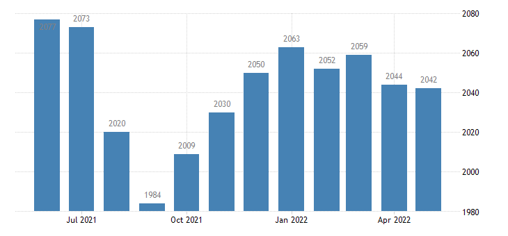 united states civilian labor force in adams county ia thous of persons m nsa fed data