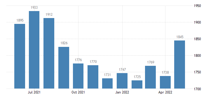 united states civilian labor force in adams county id thous of persons m nsa fed data