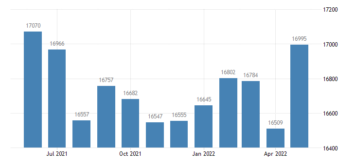united states civilian labor force in adams county in thous of persons m nsa fed data