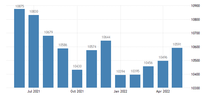 united states civilian labor force in adams county ms thous of persons m nsa fed data