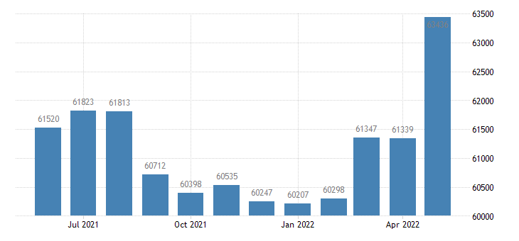 united states civilian labor force in allegan county mi thous of persons m nsa fed data