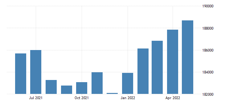 united states civilian labor force in allen county in thous of persons m nsa fed data