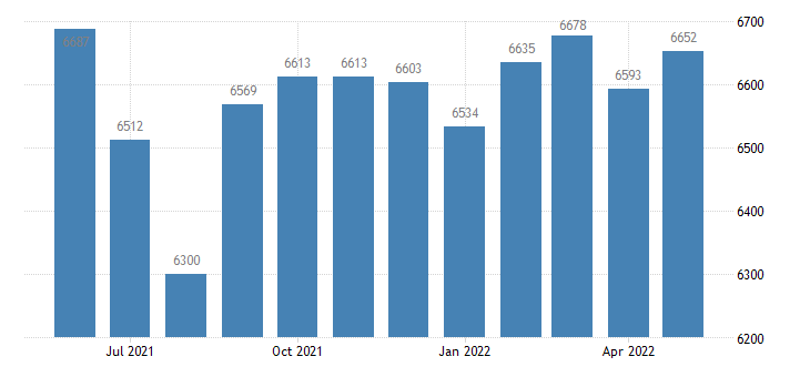 united states civilian labor force in allen county ks thous of persons m nsa fed data