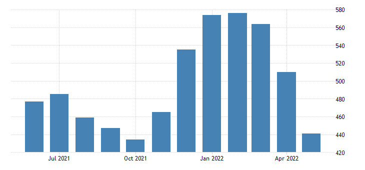 united states civilian labor force in alpine county ca thous of persons m nsa fed data