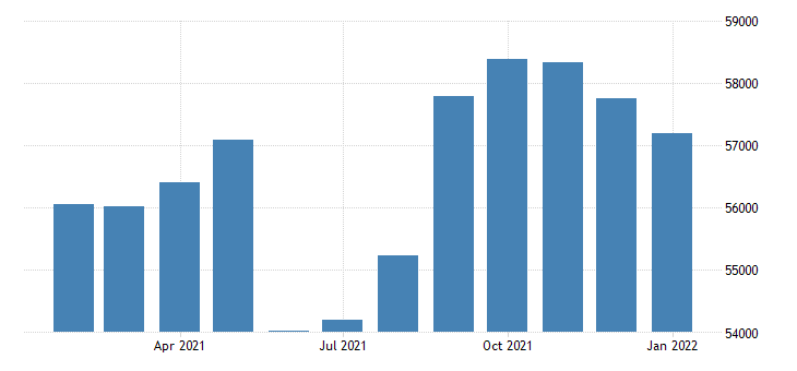 united states civilian labor force in ames ia msa thous of persons m nsa fed data