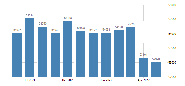 united states civilian labor force in androscoggin county me thous of persons m nsa fed data