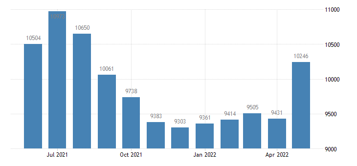 united states civilian labor force in antrim county mi thous of persons m nsa fed data