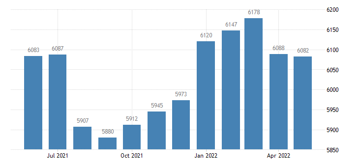 united states civilian labor force in appanoose county ia thous of persons m nsa fed data