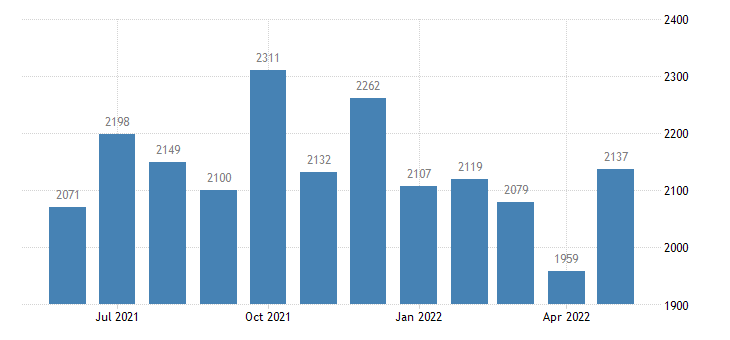 united states civilian labor force in baca county co thous of persons m nsa fed data
