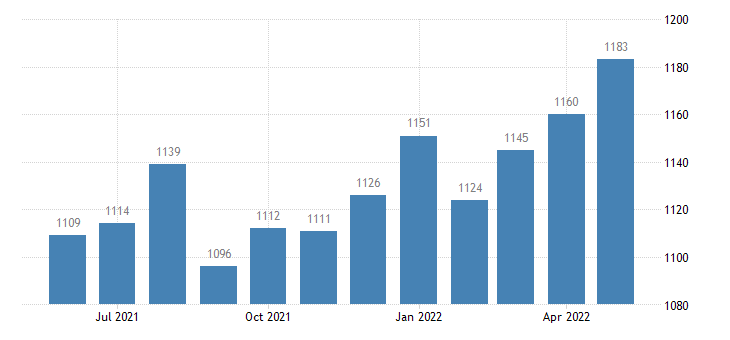united states civilian labor force in baker county ga thous of persons m nsa fed data