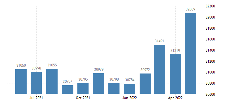 united states civilian labor force in barry county mi thous of persons m nsa fed data