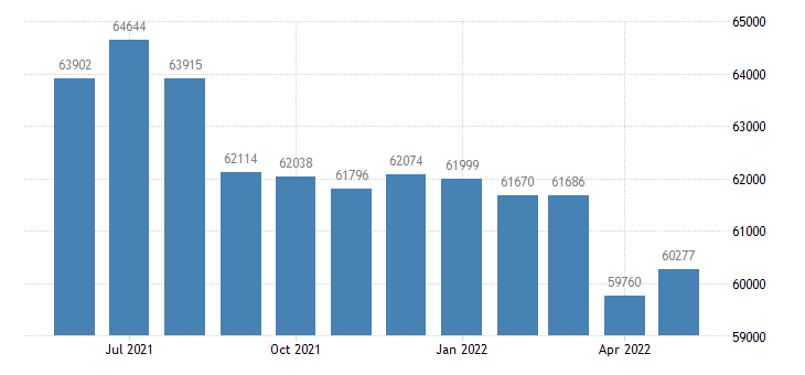 united states civilian labor force in berkshire county ma thous of persons m nsa fed data