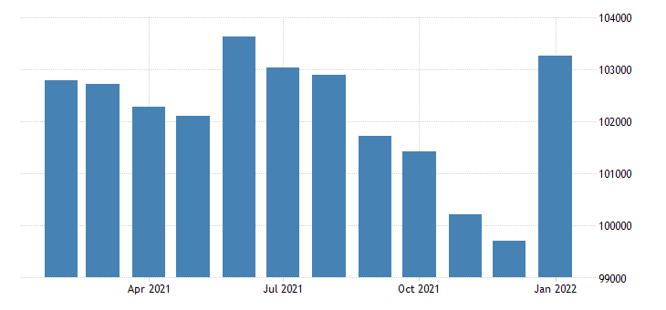 united states civilian labor force in binghamton ny msa thous of persons m nsa fed data