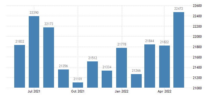 united states civilian labor force in bonner county id thous of persons m nsa fed data