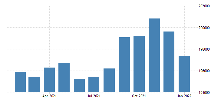 united states civilian labor force in boulder co msa thous of persons m nsa fed data