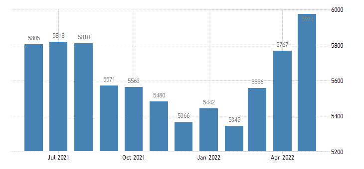 united states civilian labor force in boundary county id thous of persons m nsa fed data