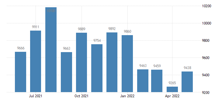 united states civilian labor force in bourbon county ky thous of persons m nsa fed data