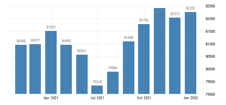 united states civilian labor force in bowling green ky msa thous of persons m nsa fed data