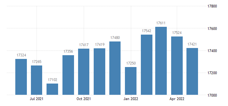 united states civilian labor force in boyd county ky thous of persons m nsa fed data