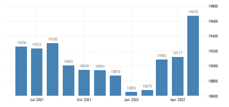 united states civilian labor force in branch county mi thous of persons m nsa fed data