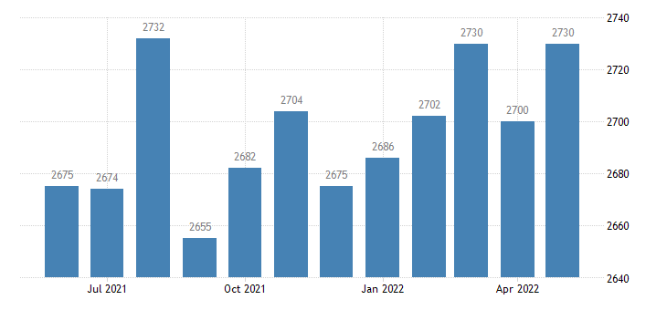 united states civilian labor force in broadwater county mt thous of persons m nsa fed data