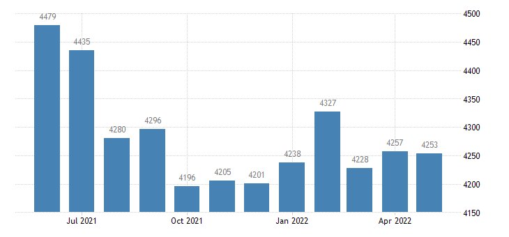 united states civilian labor force in caldwell county mo thous of persons m nsa fed data