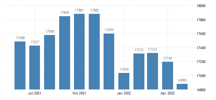 united states civilian labor force in calloway county ky thous of persons m nsa fed data