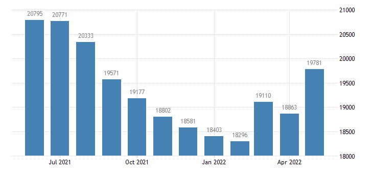 united states civilian labor force in camden county mo thous of persons m nsa fed data